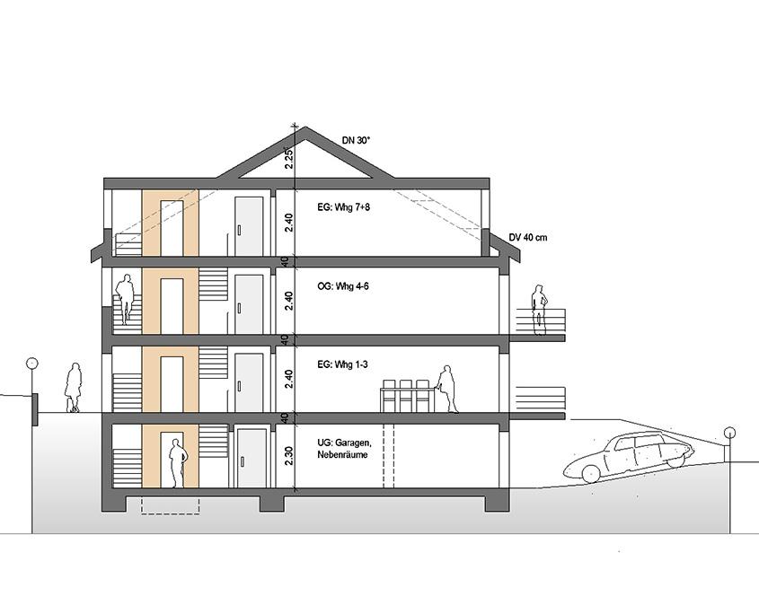 Mehrfamilienhaus Grafenberg Schnitt